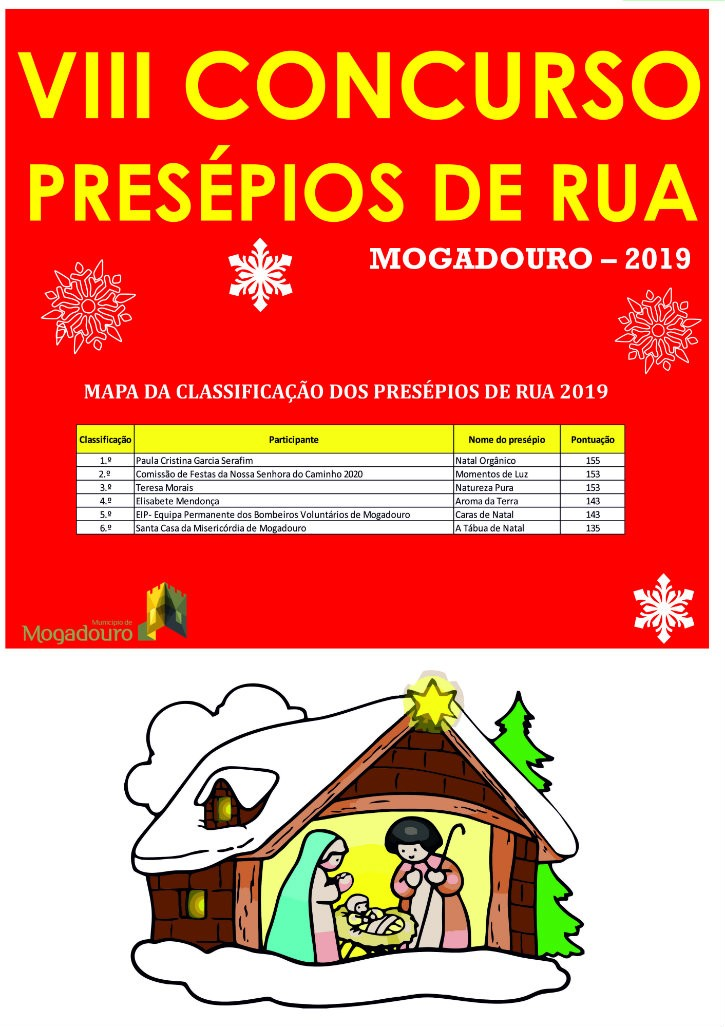 Classific presepios rua 2019 1 980 2500